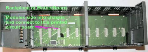 Rack or Chassis PLC